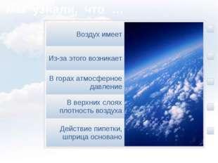 Мы узнали, что … Воздух имеет вес Из-за этого возникает атмосферное давление