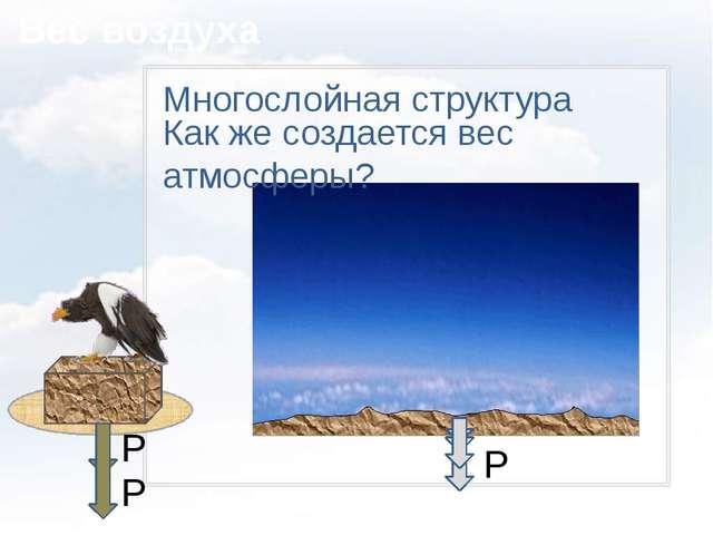 Вес воздуха Р Многослойная структура Как же создается вес атмосферы? Р Р