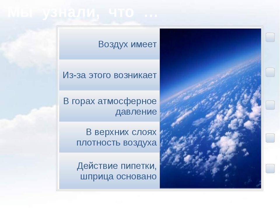 Мы узнали, что … Воздух имеет вес Из-за этого возникает атмосферное давление...