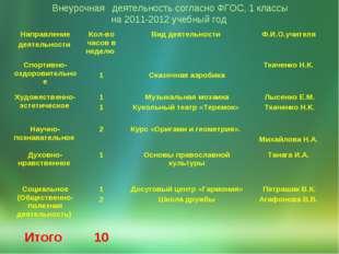 Внеурочная  деятельность согласно ФГОС, 1 классы на 2011-2012 учебный год На