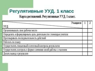 Регулятивные УУД. 1 класс