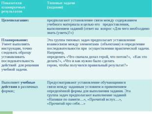 Показатели планируемых результатовТиповые задачи (задания) Целеполагание: п