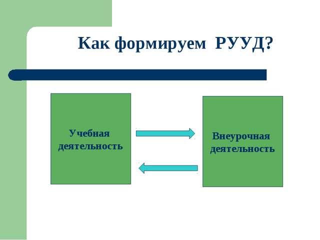 Как формируем РУУД? Учебная деятельность Внеурочная деятельность