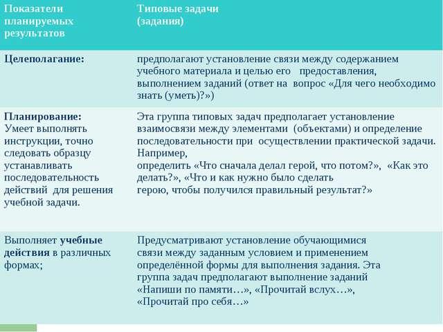 Показатели планируемых результатовТиповые задачи (задания) Целеполагание: п...