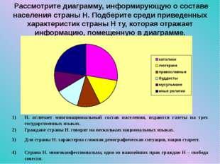 ? Рассмотрите диаграмму, информирующую о составе населения страны Н. Подберит