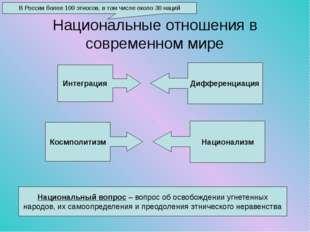 Национальные отношения в современном мире В России более 100 этносов, в том ч