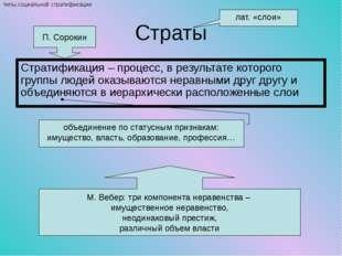 Страты Стратификация – процесс, в результате которого группы людей оказываютс