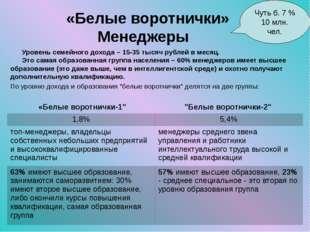 «Белые воротнички» Менеджеры Уровень семейного дохода – 15-35 тысяч рублей в
