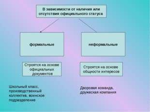 В зависимости от наличия или отсутствия официального статуса формальные нефор