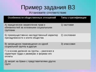 ? Пример задания В3 Установите соответствие Особенности общественных отношени