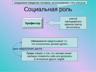 Социальная роль ожидаемое поведение человека, ассоциируемое с его статусом Пр