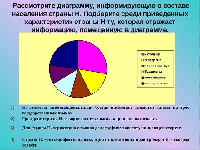 ? Рассмотрите диаграмму, информирующую о составе населения страны Н. Подберит...