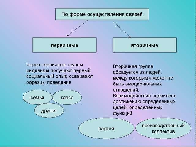 По форме осуществления связей первичные вторичные Через первичные группы инди...