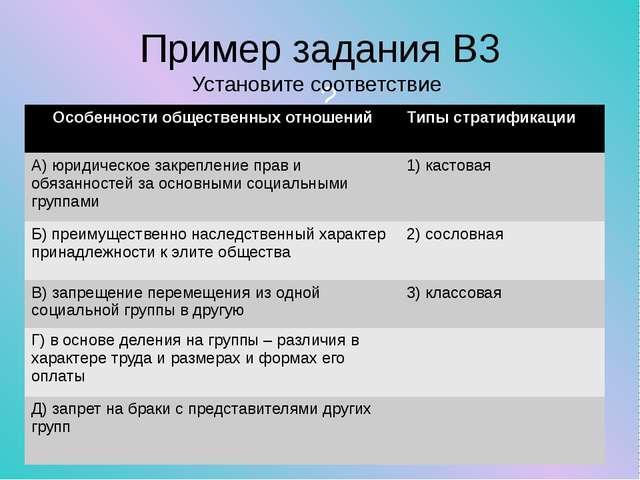 ? Пример задания В3 Установите соответствие Особенности общественных отношени...