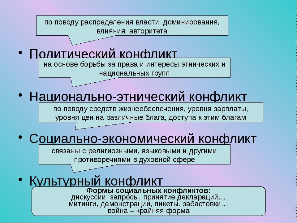 Политический конфликт Национально-этнический конфликт Социально-экономический...