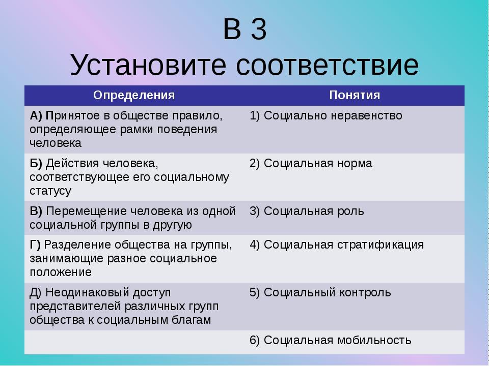 В 3 Установите соответствие Определения Понятия А) Принятое в обществе правил...