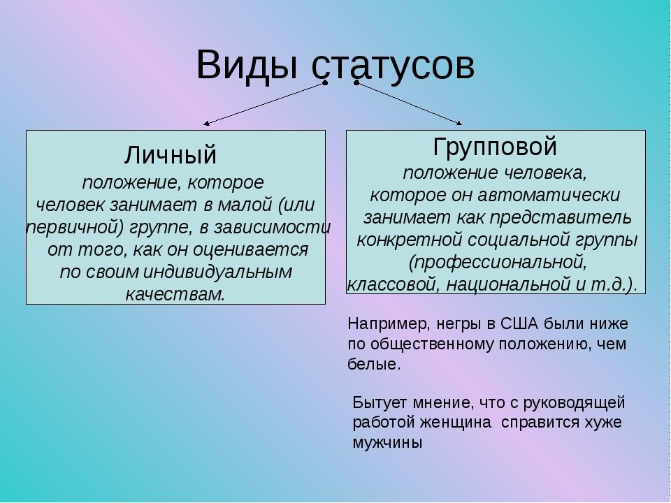 Виды статусов Личный положение, которое человек занимает в малой (или первичн...