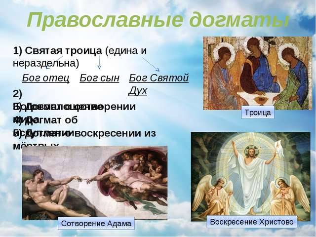 Православные догматы 5) Догмат о воскресении из мёртвых. Троица Воскресение Х...