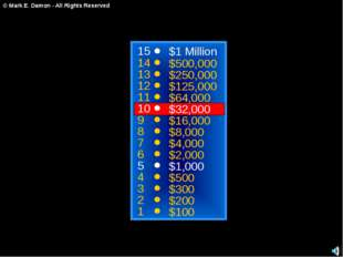 15 14 13 12 11 10 9 8 7 6 5 4 3 2 1 $1 Million $500,000 $250,000 $125,000 $64