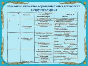 Сочетание элементов образовательных технологий в структуре урока FokinaLida.7
