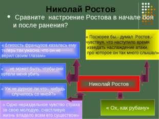 Николай Ростов Сравните настроение Ростова в начале боя и после ранения? Ник