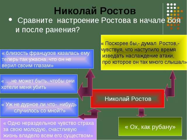 Николай Ростов Сравните настроение Ростова в начале боя и после ранения? Ник...