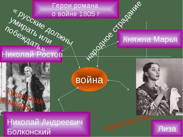 Николай Ростов война Николай Андреевич Болконский одиночество « кукольная ко...