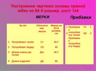 МЕРКИ Прибавки № п\пОбозначение мерокМерки на 84-й размер, см 1Полуобхват