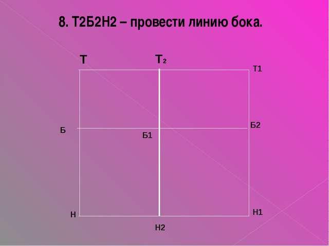 8. Т2Б2Н2 – провести линию бока. Т Б Н Н2 Н1 Б1 Б2 Т1 Т2