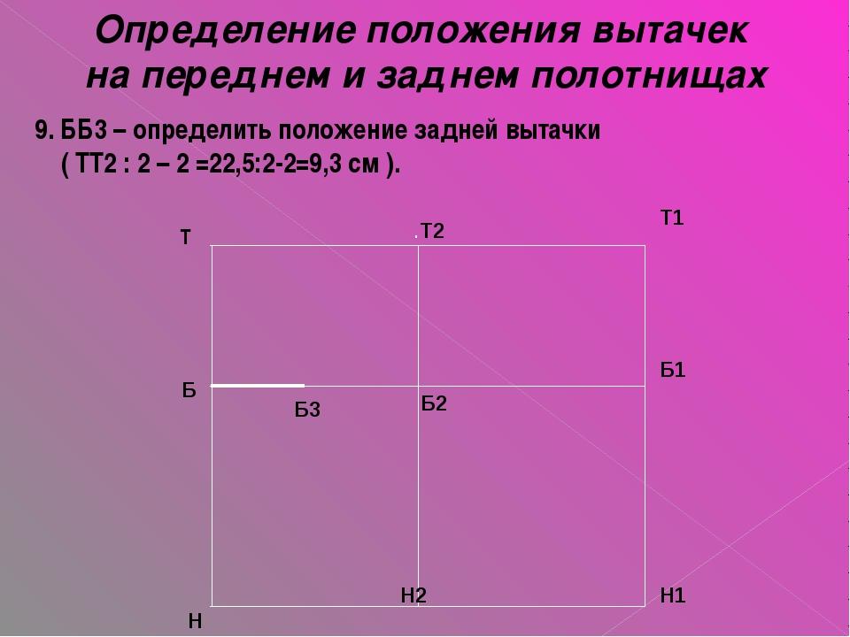 Определение положения вытачек на переднем и заднем полотнищах 9. ББ3 – опреде...