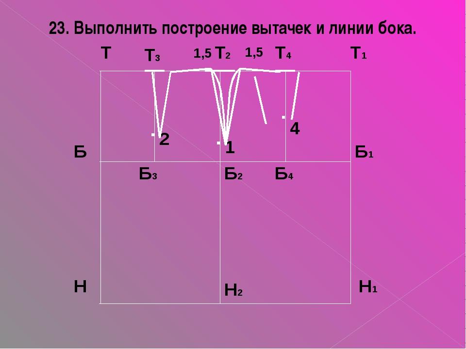 23. Выполнить построение вытачек и линии бока. 1,5 1,5