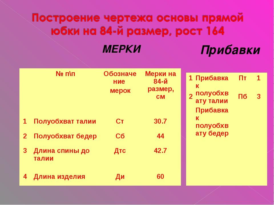 МЕРКИ Прибавки № п\пОбозначение мерокМерки на 84-й размер, см 1Полуобхват...