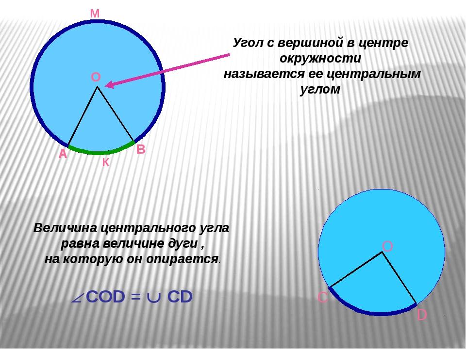 Угол с вершиной в центре окружности называется ее центральным углом О А В М К...