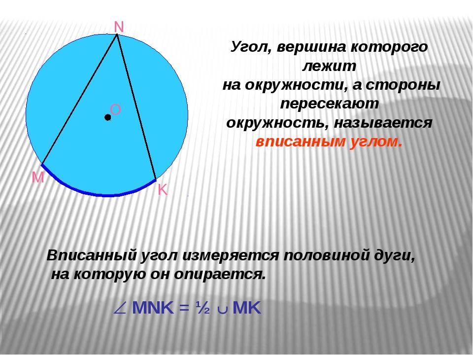 М N K O Угол, вершина которого лежит на окружности, а стороны пересекают окр...