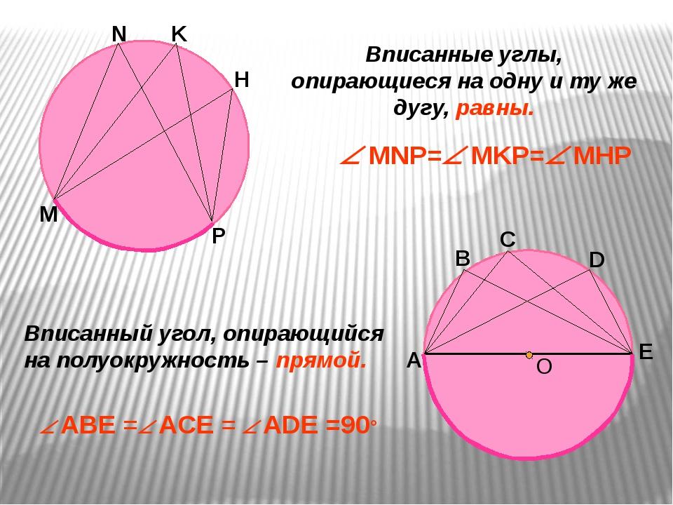 Вписанный угол, опирающийся на полуокружность – прямой. О А B C D E  ABE =...