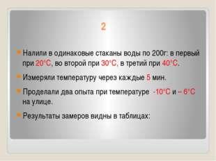2 Налили в одинаковые стаканы воды по 200г: в первый при 20°С, во второй при