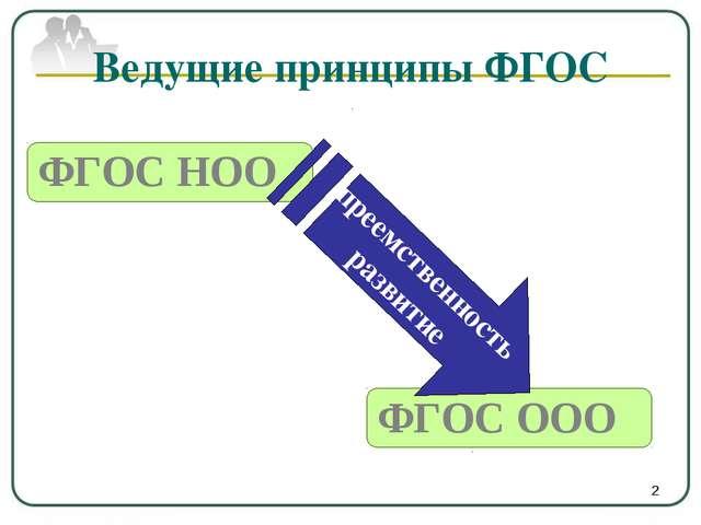 Ведущие принципы ФГОС 2 ФГОС НОО ФГОС ООО преемственность развитие
