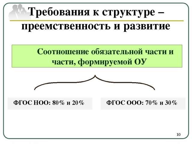 Требования к структуре – преемственность и развитие * Соотношение обязательно...