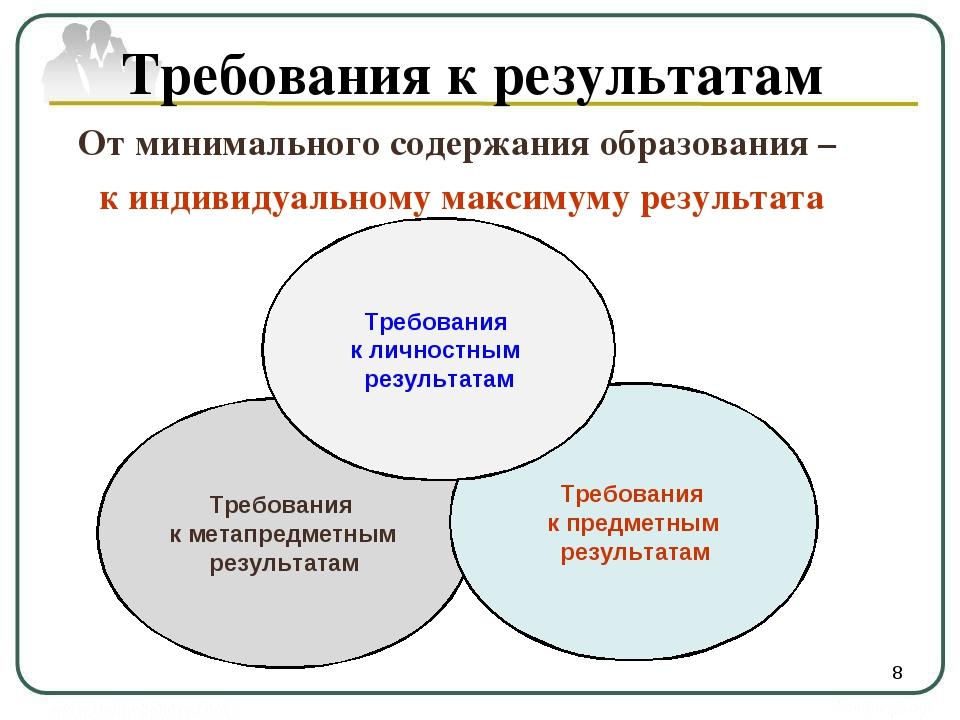 Требования к результатам От минимального содержания образования – к индивидуа...