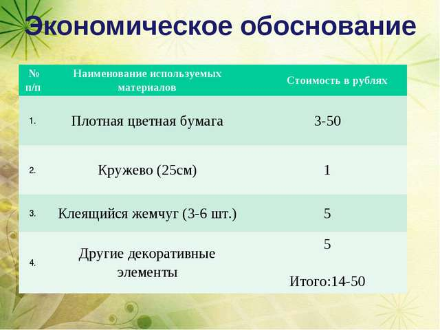 Экономическое обоснование № п/пНаименование используемых материалов Стоим...