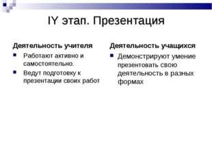 IY этап. Презентация Деятельность учителя Работают активно и самостоятельно.