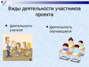 Виды деятельности участников проекта Деятельность учителя Деятельность обуча