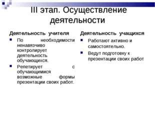 III этап. Осуществление деятельности Деятельность учителя По необходимости н