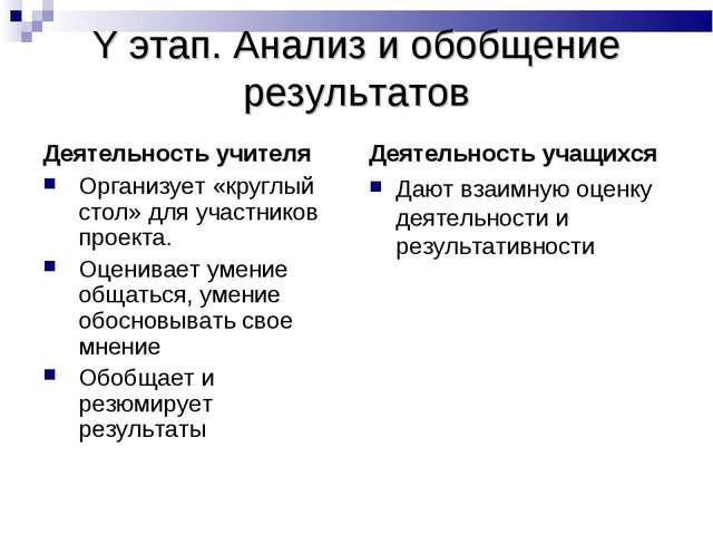 Y этап. Анализ и обобщение результатов Деятельность учителя Организует «кругл...