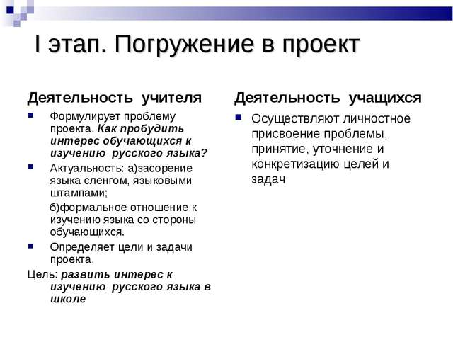I этап. Погружение в проект Деятельность учителя Формулирует проблему проект...