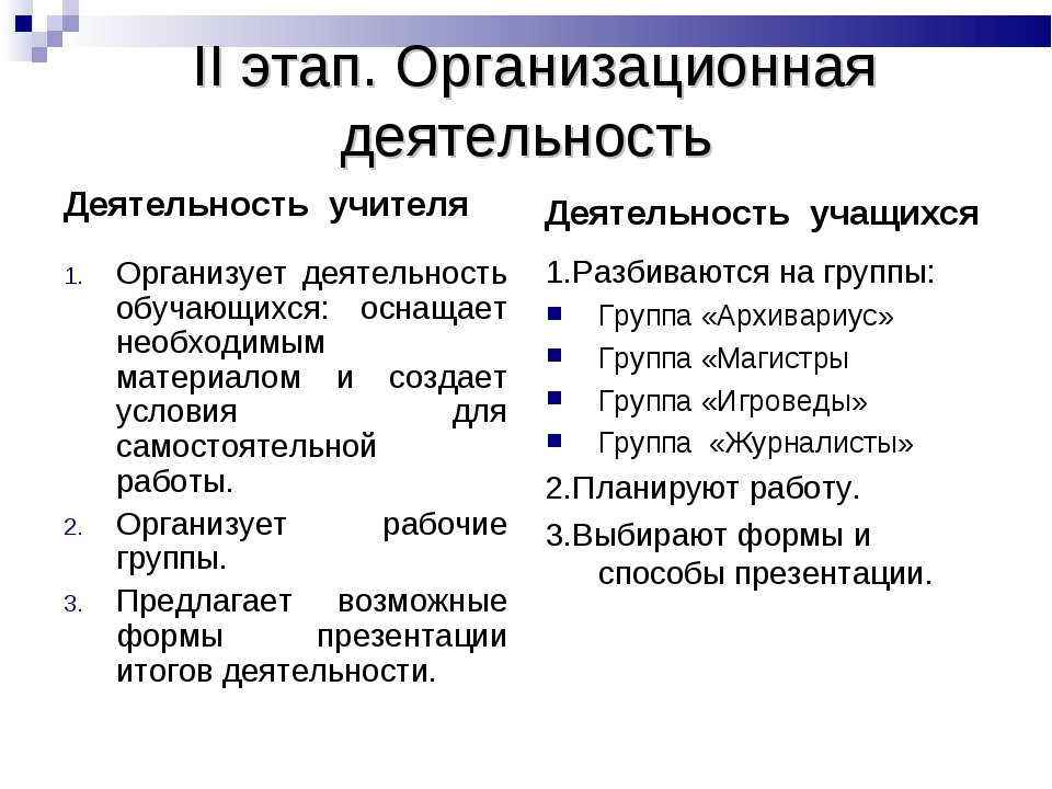II этап. Организационная деятельность Деятельность учителя Организует деятел...