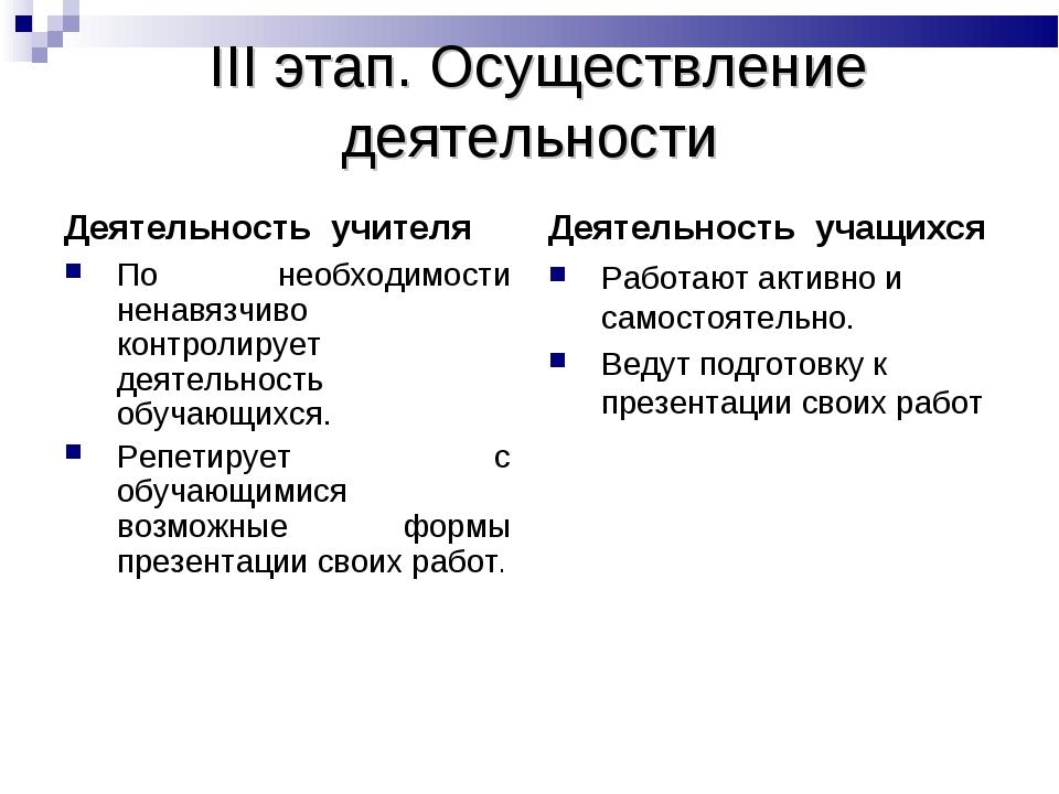 III этап. Осуществление деятельности Деятельность учителя По необходимости н...
