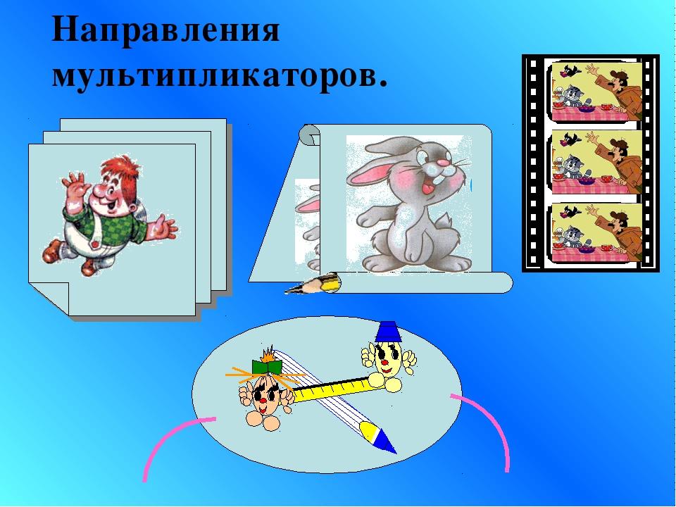Направления мультипликаторов.