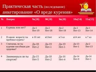 Практическая часть (исследование) анкетирование «О вреде курения» №Вопрос 9