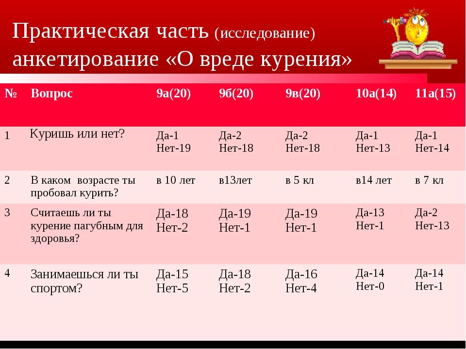 Практическая часть (исследование) анкетирование «О вреде курения» №Вопрос 9...